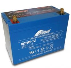 深循環產業用電池FULLRIVER|權能國際